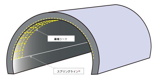トンネル工事イメージ