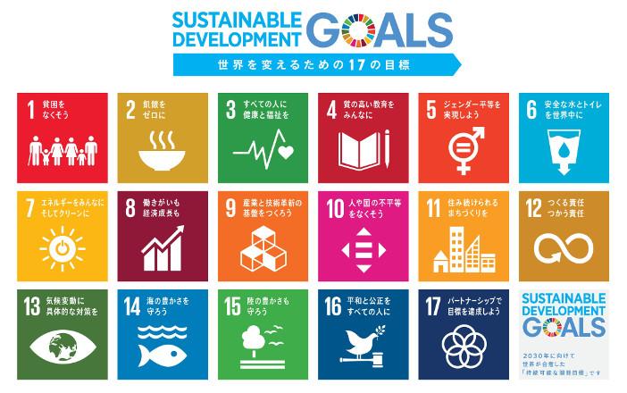 「誰一人取り残さない」を理念に国連全加盟国が合意した17の持続可能な開発目標「SDGs」