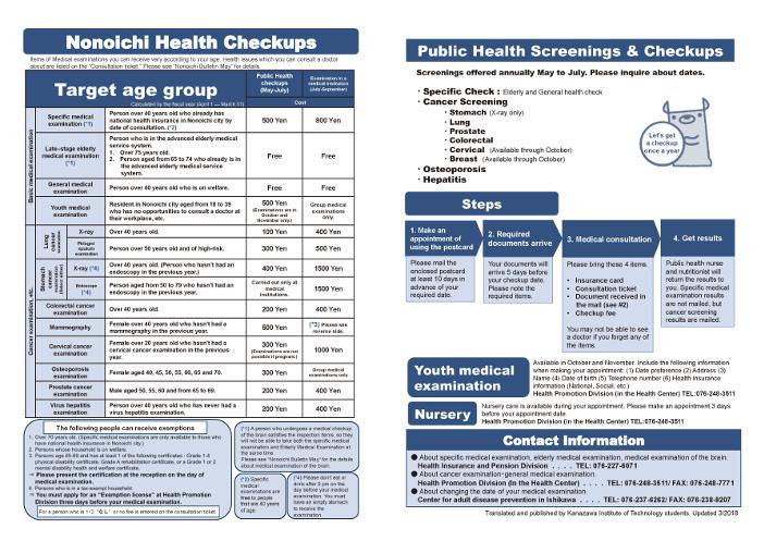 「ののいちいきいき健康診査」PDF