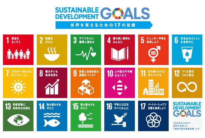 SDGsは世界を変えるための17の目標と169のターゲットからなる