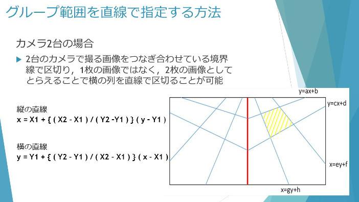 グループ範囲を直線で指定する方法(カメラ2台の場合)
