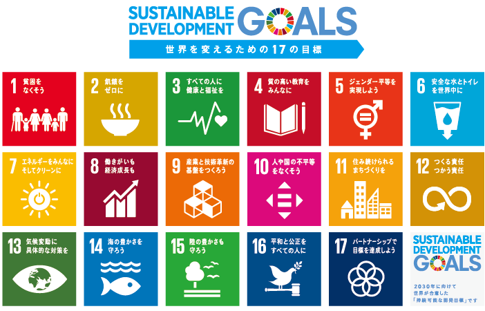SDGsの17の目標(国連広報センターウェブサイトより)