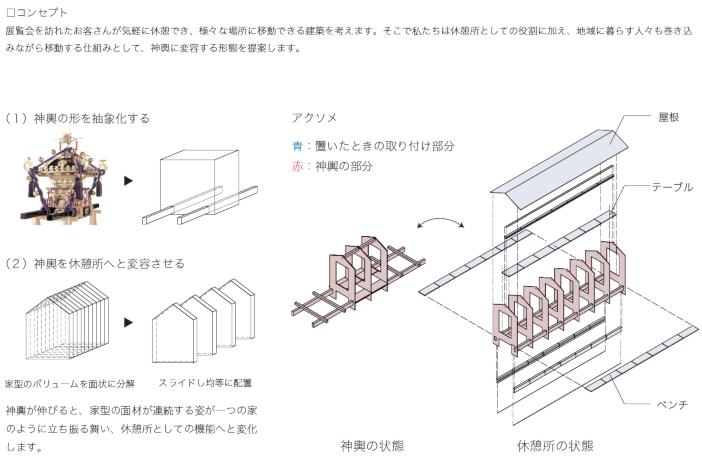 神輿に変容する小屋のコンセプト