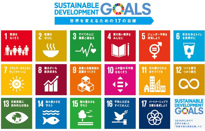 国連全加盟国が2030年までに達成を目指す世界を変えるための17の目標「SDGs」