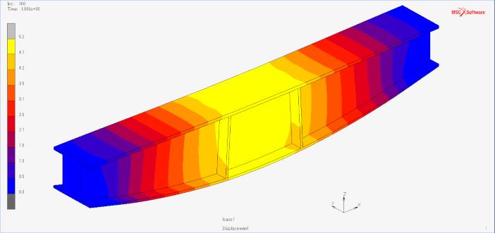 ブリッジの解析シミュレーション結果(発表資料より)