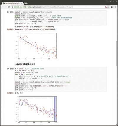 機械学習のプログラミングの一例。コンピュータは、圧倒的な処理能力で、人間では気づかないようなデータの相関関係を見出すこともある