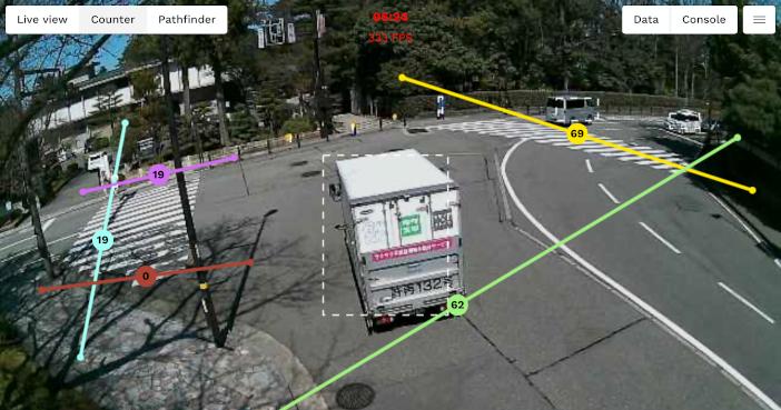 画像認識では自動車などをリアルタイムに捉えることが可能