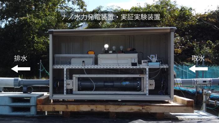 発電装置と実証実験装置