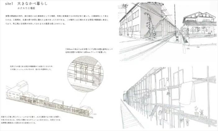浜崎さんのスライドの一部(JIA全国学生卒業設計コンクール2021北陸支部審査会 動画より。一部修正)