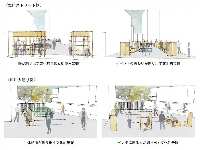 機能が変化するユニットを組み合わせることで、様々な場面での文化的景観を創ることを提案